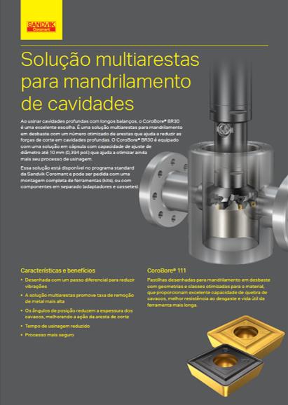 Solução multiarestas para Mandrilamento e cavidades